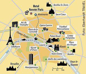 Ihr Hotel in Paris